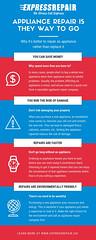 Express Repair - Infographic (Express Appliance Repair) Tags: appliance repair toronto