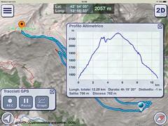 Escursione dal Rifugio Sibilla (1540 m) sul Monte Sibilla (2173 m) e sulla Cima di Vallelunga (2221 m), entrambe inedite, Parco Nazionale dei Monti Sibillini - Altimetria (riky.prof) Tags: rikyprof escursionismo trekking hiking senderismo wanderung wanderungen walking snowshoeing montagna montagne mountain mountains mountaineering montaña montañas berg italia italy italien outdoor all'aperto sport hike hikes hiker hiked mountaineer mountaineers parconazionaledeimontisibillini parcomontisibillini montisibillini sibillini umbria marche neve snow nieve schnee rifugiosibilla ascolipiceno montemonaco montegallo isolasanbiagio montezampa montesibilla cimadivallelunga