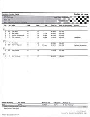 20190511161321669_0001 (Autobahn Country Club) Tags: autobahn autobahncountryclub autobahncc autobahcc auto car cars gt2 gt1 gt3 gt5 gt4 gt d300s nikon