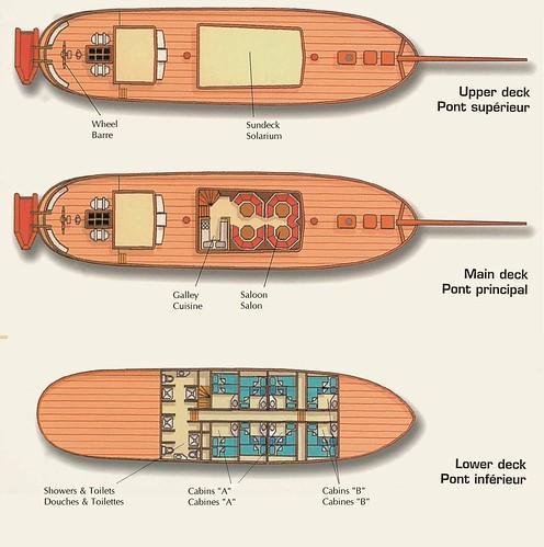 Sea Pearl layout