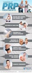 Benefits of PRP Therapy NYC (Irma_Davidson) Tags: health fitness prp plateletrichplasma plasma injuries sports nyc usa fifthavenue ignycity metropolitanoperahouse kewgardens