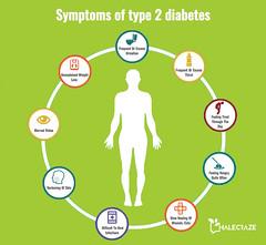 Symptoms of type 2 diabetes. (halecraze) Tags: symptoms type 2 diabetes quotes inspiration motivational