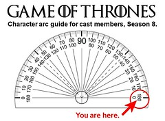 Game of Thrones - Character Arc Guide (Cui Bono) Tags: game thrones character arc season 8 nihilist nihilism emilia clarke kit harrington nikolaj costerwaldau peter dinklage maisie williams gwendoline christie lena headey alfie allen hbo television george martin