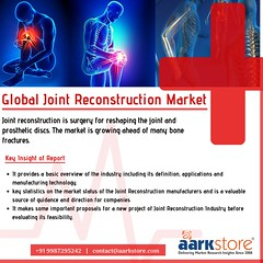 Global Joint Reconstruction Market Size Share Trend and Forecast (charanjitaark) Tags: globaljointreconstructionmarket jointreconstructionmarket jointreconstructionindustry jointreconstructionmarkettrend jointreconstructionmarketresearchreports pharmaceuticalsandhealthcaremarket