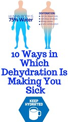 10 Ways in Which Dehydration Is Making You Sick (healthylife2) Tags: 10 ways which dehydration is making you sick
