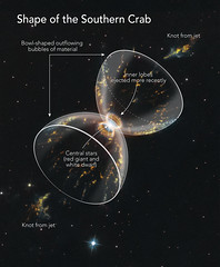 Shape of the Southern Crab Nebula (sjrankin) Tags: southerncrabnebula hen2104 wray16147 19april2019 edited nasa hst hubblespacetelescope esa europeanspaceagency annotated 29thanniversary nebula