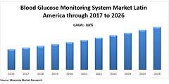 Latin-America-Blood-Glucose-Monitoring-System-Market (sarita.p) Tags: latin america blood glucose monitoring system market