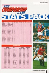 The Championship Game - September 1993 - Page 57 (The Sky Strikers) Tags: the championship game premier league magazine september 1993 two pounds