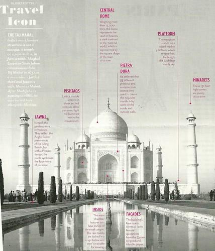 Features of the Taj Mahal, 2016