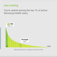 I made it! Top 1%! (donald.m.anderson) Tags: instagram ifttt