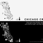 Chicago Crime Night and Day