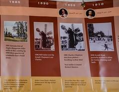Holgate Windmill history timeline, 1880-1910.
