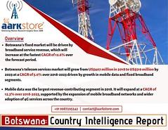Botswana_ Country Intelligence Report (charanjitaark) Tags: botswanacountryreport botswanamarketanalysis countryintelligencereport technologymarketresearch telecommunicationmarketresearchreports