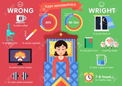 Sleep-Infographic copy (mneguse1) Tags: sleep dream infographic wrong icon coffee cup hot strong alcohol wine whisky drink glass cigarrete smoke tv television news horrors bang splash watch dumbbell active exercises short long bed man sleeping dreaming wright window curtains moon stars night eight fresh air breath book read story sheep count water alarm buzz