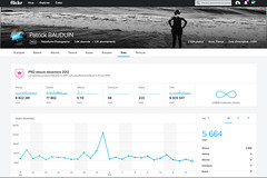 Thanks for yours 9.000.000 visits (Napafloma-Photographe) Tags: 90000000 visits visites thanks merci napaflomaphotographe napaflomapictures