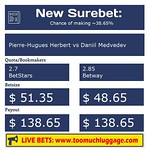 Make 38.65% on this bet: Bet 51.35 on Pierre-Hugues Herbert (BetStars Q: 2.7) and win 138.65 Bet 48.65 on Daniil Medvedev (Betway Q: 2.85) and win 138.65 More chances: http://bit.ly/2XVUikX #bettingstrategy #bet9ja thumbnail