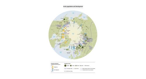 Arctic population and development
