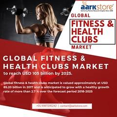 Global Fitness & Health Clubs Market Size, Share, Trends and Forecast to 2025 (charanjitaark) Tags: globalfitnesshealthclubsmarket fitnesshealthclubsmarket fitnessmarketsize gymmarketresearchandindustry globalgymandhealthclubsmarket