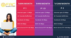 FR Communication  Provides High-Speed Broadband in Sirajganj (frcommunication14) Tags: network internet highspeedinternet fastinternet broadband wireless