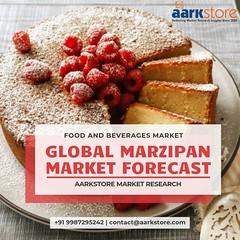 Global Marzipan Market Research Report 2019-2023 (4) (charanjitaark) Tags: globalmarzipanmarket globalmarzipanmarket2023 marzipanmarkettrends globalmarzipanindustryreport foodandbeveragemarket
