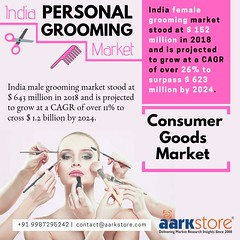 India Personal Grooming Market Size, Trend and Forecast to 2024 (charanjitaark) Tags: indiapersonalgroomingmarket indiafemalegroomingmarket indiamalegroomingmarketpersonalgroomingmarket beautyandpersonalcareinindia onlinebeautyandpersonalcare personalcaremarket