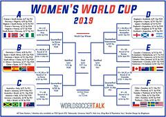 2019 Women's World Cup Knockout Group Stage TV Schedule Bracket World Soccer Talk (Coachie Ballgames) Tags: soccer womens world cup 2019 bracket brackets group stage knockout full tv schedule streaming uswnt france football