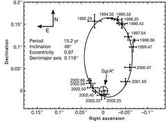 SGR_A* (PSC1121-GO) Tags: ucf black hole sgr a