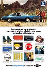 1973 Chevrolet Impala 4 Door Sedan USA Original Magazine Advertisement (Darren Marlow) Tags: 1 3 7 9 19 73 1973 c chev chevy chevrolet i impala s sedan car cool collectible collectors classic a automobile v vehicle g m gm general motors u us usa united states american america 70s