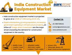 India Construction Equipment Market (charanjitaark) Tags: indiaconstructionequipmentmarket theconstructionequipmentmarketinindia indianconstructionequipmentmarket constructionmarketresearch marketresearchreports