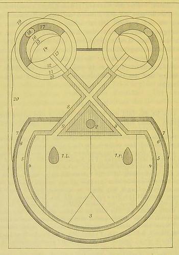 This image is taken from Page 162 of Die Arabischen Augenärzte [electronic resource]
