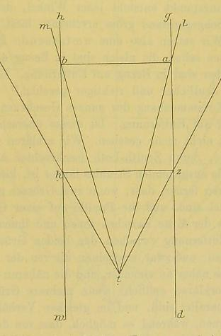 This image is taken from Page 219 of Die Arabischen Augenärzte [electronic resource]