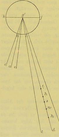 This image is taken from Page 216 of Die Arabischen Augenärzte [electronic resource]
