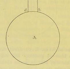 This image is taken from Page 214 of Die Arabischen Augenärzte [electronic resource]