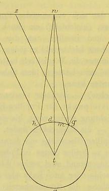This image is taken from Page 210 of Die Arabischen Augenärzte [electronic resource]