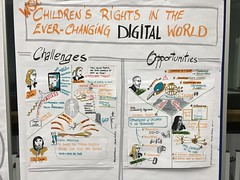 Graphic recording at the 12th Forum on the rights of the child (Claudio Nichele (@jihan65 on Twitter)) Tags: graphicrecording graphicharvesting graphicfacilitation visualharvesting visualfacilitation visualthinking visualthinker livescribing scribing drawing visuals visualisation graphic handmade landscape europeancommission dgjust euchildforum childrights child forum brussels