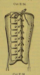 This image is taken from Page 54 of Manual of artificial limbs [electronic resource] : an exhaustive exposition of prothesis (Medical Heritage Library, Inc.) Tags: prostheses implants artificial limbs ucllibrary ukmhl medicalheritagelibrary europeanlibraries date1908 idb2129091x