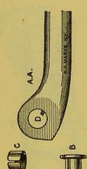 This image is taken from Page 52 of Manual of artificial limbs [electronic resource] : an exhaustive exposition of prothesis (Medical Heritage Library, Inc.) Tags: prostheses implants artificial limbs ucllibrary ukmhl medicalheritagelibrary europeanlibraries date1908 idb2129091x