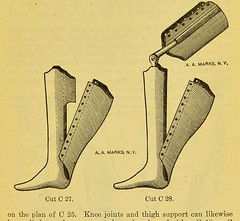 This image is taken from Page 35 of Manual of artificial limbs [electronic resource] : an exhaustive exposition of prothesis (Medical Heritage Library, Inc.) Tags: prostheses implants artificial limbs ucllibrary ukmhl medicalheritagelibrary europeanlibraries date1908 idb2129091x
