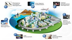smart city 3 (spycat29@yahoo.com) Tags: