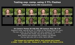 5 testskud-IV (Jens Bladt) Tags: test flash ttlflashtest ttl