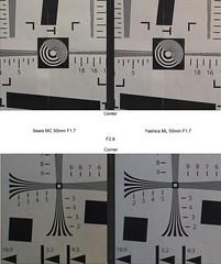 Sears-Yash 50mm F2.8aaa (Nora Inukim II) Tags: yashicaml50mmf17 searsautomc50mmf17 sears auto mc 50mm f17 yashica ml nittoh tomioka