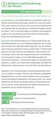 Grafik6_QO Lehrerbildung_Projektfokus auf Kohärenz_Verzahnung (monitor-lehrerbildung) Tags: lehrerbildung monitorlehrerbildung qualitätsoffensivelehrerbildung lehramt ausbildung phasen broschüre 2016 grafik