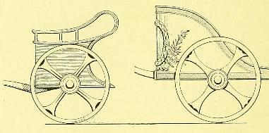 This image is taken from Page 12 of La locomotion ÃÂ  travers l'histoire et les moeurs