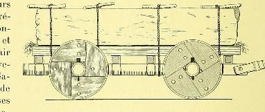 This image is taken from Page 4 of La locomotion ÃÂ  travers l'histoire et les moeurs