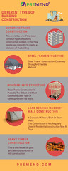 Different Types Of Building Construction (premend01) Tags: buildings architecture city building design art urban street sky archilovers cityscape r view landscape