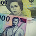 Indonesia Currency - Indonesian Rupiah