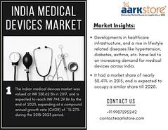 India medical devices market (charanjitaark) Tags: medicaldevicemarketinindia medicaldevicemarket indiamedicaldevicemarket
