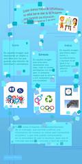 Infografía -Urama (urama_272) Tags: icono símbolo indice comunicaciónnoverbal