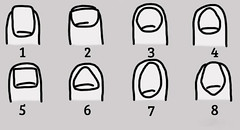 What Can Your Nails Tell About Your Character (healthylife2) Tags: what can your nails tell about character