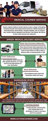 Same Day Medical Delivery Richmond, VA   Action Logistic Courier Services (medicalcourier1234) Tags: samedaymedicaldeliveryrichmond va medicaldeliveryservicecolumbia samedaymedicaldeliverycolumbia sc medicalcourierservice medicalcourier samedaycourierstatesville nc